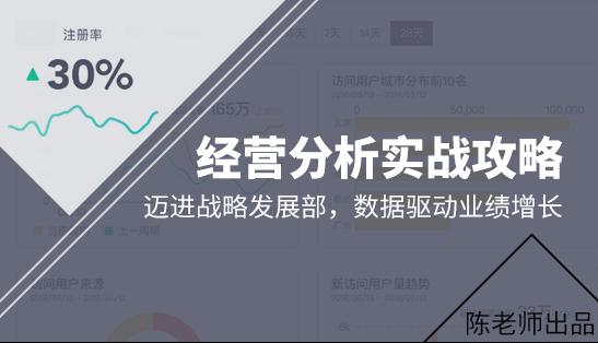 Hellobi Live   11月21日迈进战略发展部,数据驱动业绩增长——经营分析实战攻略