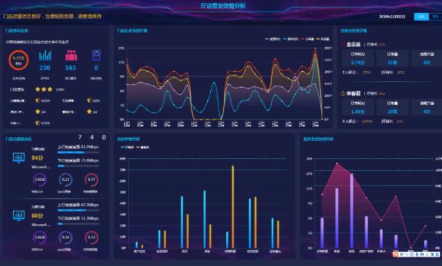 大数据时代,快速开发大数据平台