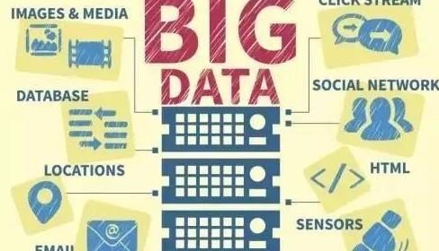 办公必备的大数据分析软件,数据分析工具推荐
